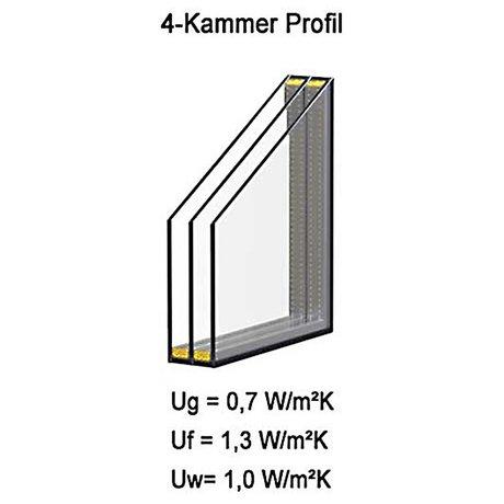 Kellerfenster Kunststoff Dreh-Kipp 3-Fach BxH 80x40 cm 800x400 mm DIN links